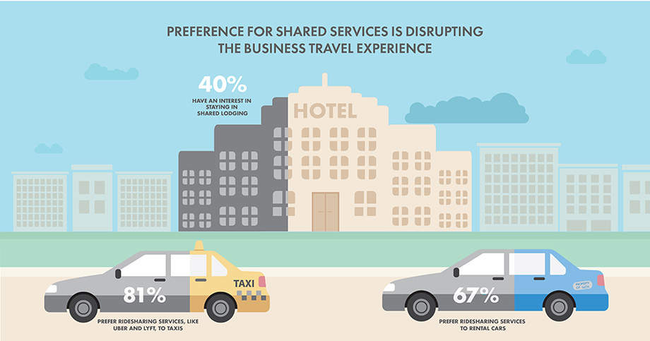 Preferences on Shared Services graphic